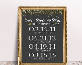Wedding Chalkboard,Our Love Story Sign,Personalized Wedding,Wedding Reception,Rehearsal Dinner,Engagement Sign,Important Dates Sign
