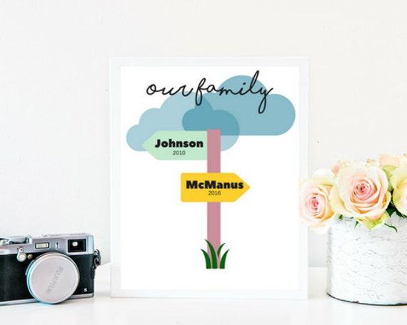 Personalized DIY Printable I Cross Roads Printable I Personalized Family Art I Custom Artwork I Gift I Wedding Gift I Anniversary I Hipster