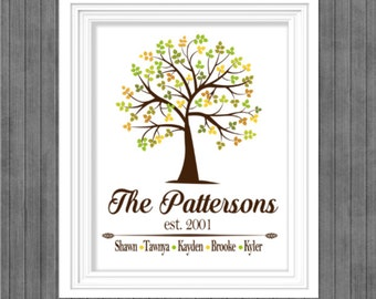 Personalized  Family Tree Wall Art,  Family Tree Print, Custom Family Tree
