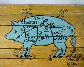 Butcher Chart, Pig, Butcher Chart Diagram, Kitchen Art, Cuts of Meat, Kitchen Decor, Pork Sign, Rustic, Wood Sign, Farmhouse, Farm Kitchen
