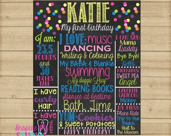 Girls Polka Dot Birthday Chalkboard Sign / Birthday / Polka Dot / Party / Rainbow /  Photo Prop / Digital File / Personalized Poster