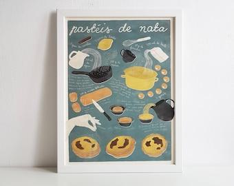 Illustrated recipe art print | Pasteis de nata | Illustrated food | Kitchen art