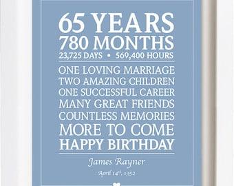 65th Birthday Gift; Downloadable; Personalized Birthday; Custom Birthday Present; Milestone; Digital Print; 65 Years