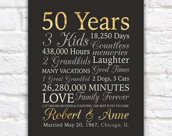 50th Anniversary Gift, Gold Anniversary, 50 Years Wedding Anniversary, Golden Anniversary, Grandparents, Parents, Mom and Dad | WF539