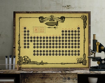 Periodic table cat pillow chemical elements ears nose and steampunk style periodic table of the chemical elements poster chemistry print science wall urtaz Choice Image