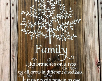Family, like branches on a tree