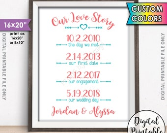 """Our Love Story Sign Wedding Anniversary Gift, Important Dates Love Story Print, Valentine's Day Gift, Love Story Sign, 8x10/16x20"""" Printable"""