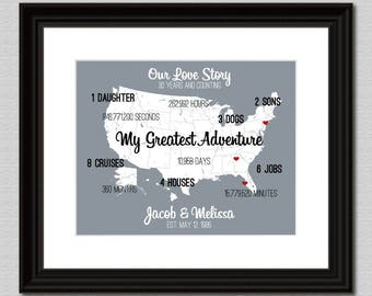 30th Anniversary Gift Customized Anniversary Sign 16x20 Our Journey Gifts for Anniversary Thoughtful Gift Wedding Anniversary Present