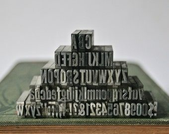 Vintage Letterpress Type Alphabet with Numbers and Punctuation for Printing and Stamping