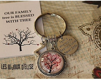1 Personalized Family Where Life Begins Keychain