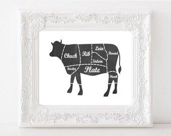 Butcher chart print, Kitchen prints, Beef Cow Rustic kitchen sign, kitchen printable, kitchen art decor, butcher print, DIGITAL FILES
