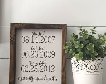 What a Difference a Day Makes, Kid's Birthday Signs, Important Date Signs, Family Birthday Sign, Children's Birth Signs, Framed Wood Sign