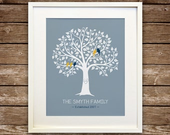 Personalized Family Tree with birds, Family Tree printable, Gift For Parents, Family Gift, Custom Family Tree, PRINTABLE DIGITAL FILE