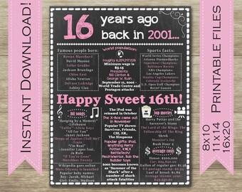 16th Birthday Sign, Sweet 16th  Birthday Poster, Sweet 16th Birthday Decor, Happy 16th Birthday, 16 Years Ago, 16th Birthday Board