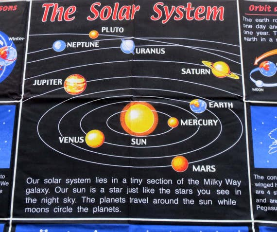 Space fabric solar system i yard fabric with sun and for Fabric planets solar system