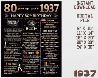 80th Birthday Chalkboard Poster, Back in 1937, Events 1937 USA, Born in 1937, 80th Birthday Sign, Gift for Men, Turning 80 DIGITAL FILE 1-d4