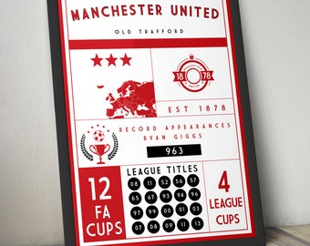Manchester United Infographic Poster
