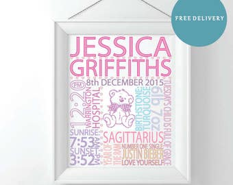 Personalised Baby Name, Gift,  'All About Me' Board, Print, Frame