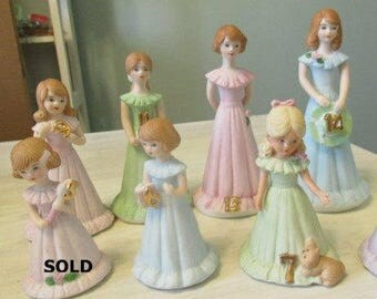 Birthday gift For Girls Enesco Growing Up Birthday Girls Ages 6,7,9,11,13,14  495