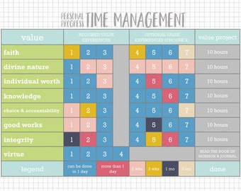 Personnel Management - Definition Functions PPT