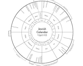 "Jewish Calendar 17.5""x17.5"" Diagram"