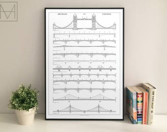 The Bridges of London giclee print