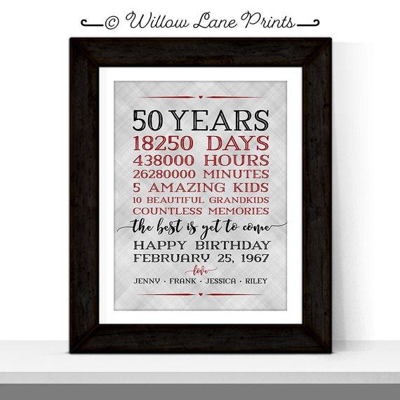 50th Birthday Gift For Women Men Parents