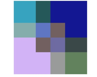 Average Squares