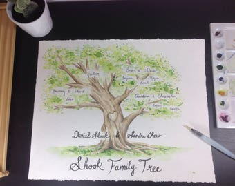 Watercolour Family Tree - Custom Painting | illustration art, personalized gift for mom, family name