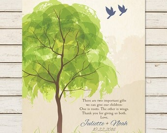 THANK YOU GIFT for Parents, Wedding Tree Art Print, Grooms Parents Gift, Brides Parents Gift, Gift for Future In Laws, Mother of the Groom