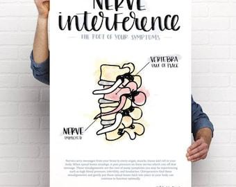 Nerve Interference Chiropractic Poster 11x17 | Subluxation | Symptoms | Spine | ANS | Spinal Column | Chiropractor | HandLettered | Vertebra