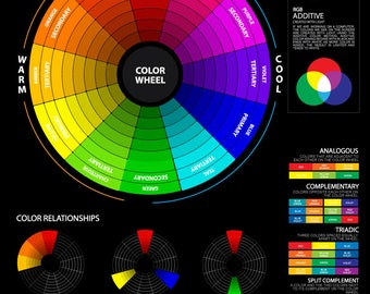 Color Theory Poster PDF / JPG