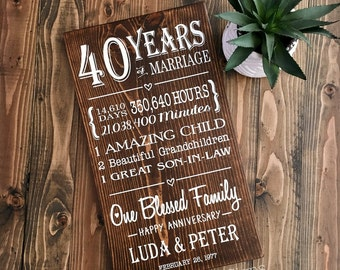 40 Years of Marriage, 40th Anniversary Gift, Milestone Anniversary Plaque, Gifts for Parents, Custom Wood Sign