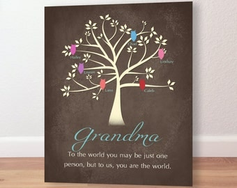 Personalized grandma gifts | Etsy