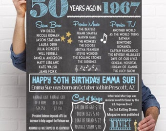 1967- 50th Birthday Personalized Chalkboard Sign - ***Digital File*** - DIY PRINTING
