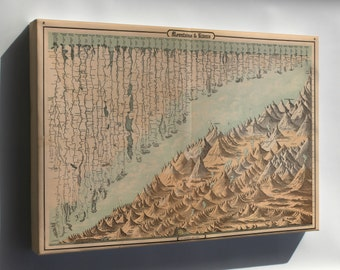 Canvas 24x36; Map Chart Mountains & Rivers Of The World 1862