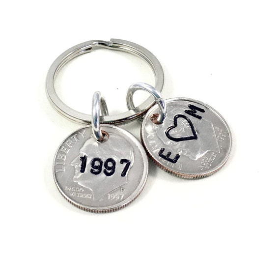 20th Anniversary Traditional Gift: 20 Year Anniversary Traditional Gift Important Date Gift