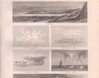 Antique Weather Print - Clouds, Waterspouts, fog etc. from 1875
