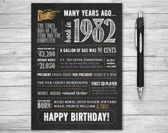 5x7 - 36th Birthday, Printable Folding Greeting Card, Many Years Ago Back in 1982, Instant Digital Download, DIY Print at Home, Chalk