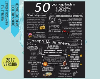 50th Birthday Chalkboard Sign, 1967 Birthday Sign, Back in 1967, Milestone Birthday Decor, 50th Birthday Poster