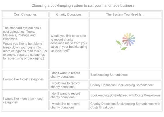 charitable donation spreadsheet template