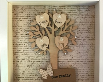 Family tree Picture