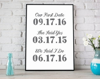 Special Dates, Custom Print, Anniversary Keepsake, Our First Date, She Said Yes, We Said I do, Our Love Story, Housewarming Gift- (D133)
