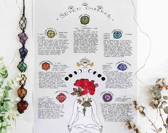 7 Chakras Poster, Law of Attraction, Meditation