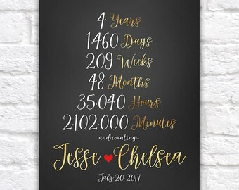 4 Year Anniversary, 4th Anniversary Gift Ideas, Married for 4 Years Together, Gift for Wife, Husband, Friends Anniversary Party | WF564