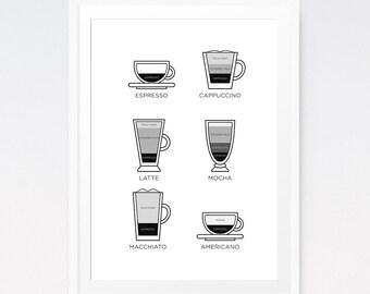 Coffee art, Kitchen wall art, Printable wall art, Coffee menu, Kitchen decor, Coffee decor, Coffee shop sign, Home decor, Art poster