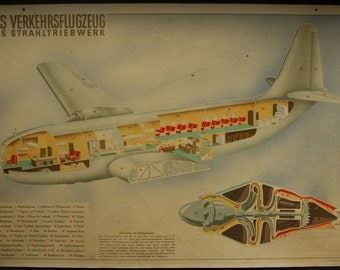 Vintage  Old Print on thick Paper The airliner School Chart