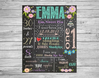First Birthday Chalkboard/1st Birthday Chalkboard/Floral, Flower Theme Decorations, Printable Poster, Teal, Turquoise, Pink