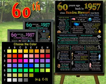 60th - 1957 Birthday Chalkboard, Chalkboard Poster, 60 Years Ago in 1957, 60th Birthday Gift, Personalized, Printable Digital (#200)