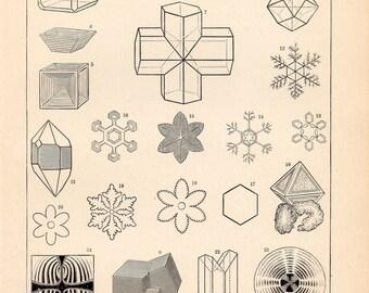 Antique Crystallography Lithograph